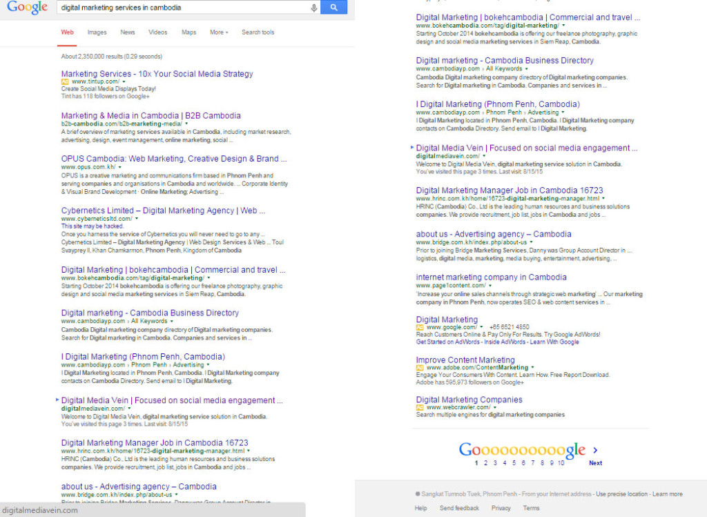 power of seo influence serps